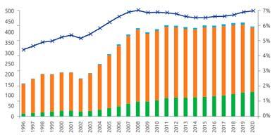 Argenconomics: las exportaciones argentinas de la Economía del Conocimiento vuelven a caer