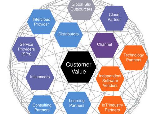 Cisco a sus canales durante el Partner Summit: