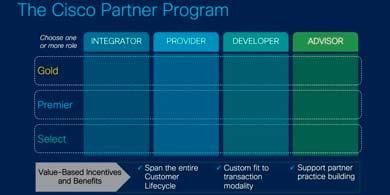Cisco consolida su programa de canales: integradores, proveedores, desarrolladores y asesores
