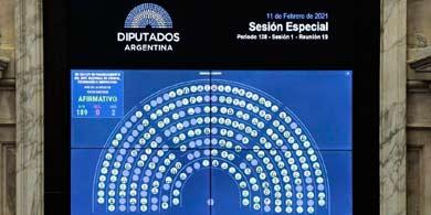 Diputados sancionó la Ley de Financiamiento del Sistema Nacional de Ciencia y Tecnología