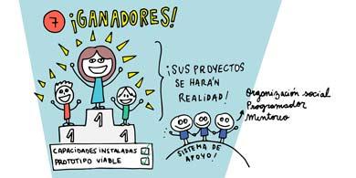 Buscan desarrollar soluciones que impacten en 10 millones de argentinos