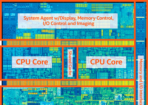 Las 5 promesas de la nueva 7� generaci�n de procesadores Intel