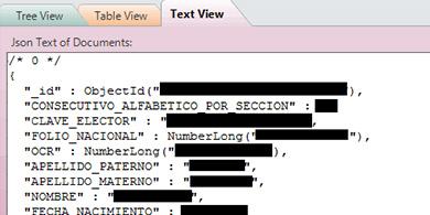 Roban la información personal de todos los votantes de México