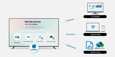 Samsung lanzó Remote Access para sus Smart TVs, con VMware Horizon
