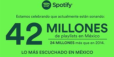 Spotify cumple 2 años en México, el cuarto país con más usuarios